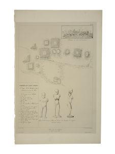 Plan des tombeaux des chefs de Tonga Tabou