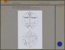 Décors de tambours chamaniques