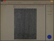 Détail d'un châle en coton d'importation