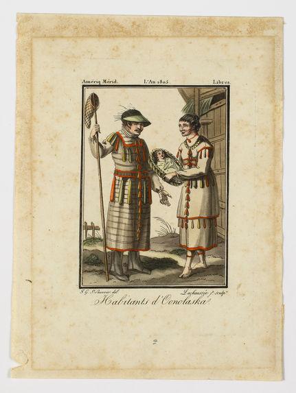 Habitants d'Oonolaska