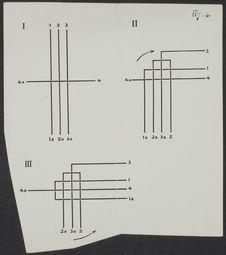Sans titre [trois schémas montrant la manière de tisser la paille]