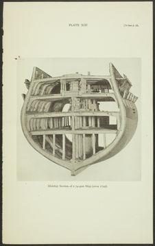 Midship section of a 74-gun Ship (circa 1795). French 120-gun Ship (circa 1790)...