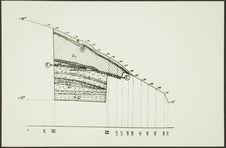 Coupe S.E. - N.O. de la Cuvette de Sidi Abderrahman à la hauteur de la grotte...