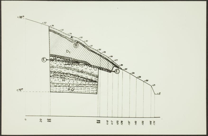Coupe S.E. - N.O. de la Cuvette de Sidi Abderrahman à la hauteur de la grotte des Littorines