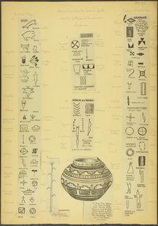 Comment lire les dessins faits sur les poteries et les paniers indiens
