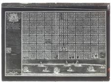 Plan de la ville, La Nouvelle Orléans